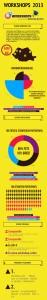 infografic PRbeta